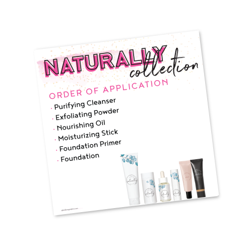 Naturally Collection Order of Application