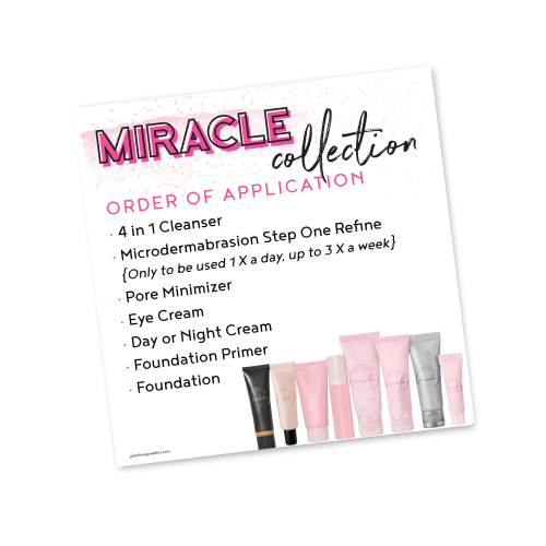 Miracle Collection Order of Application